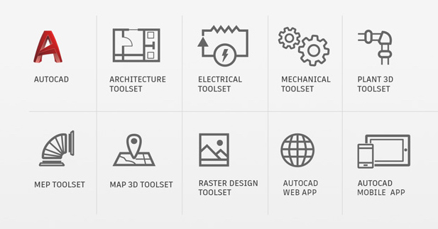 One AutoCAD 2019 with Toolsets