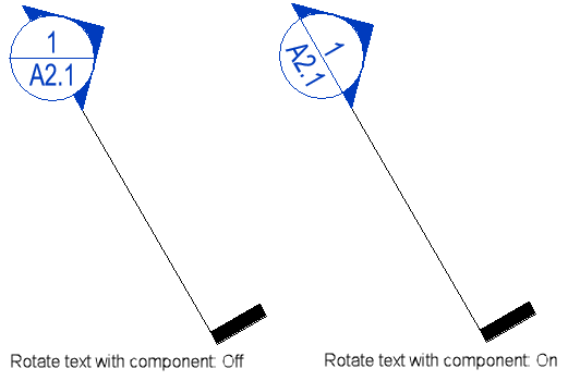 Image of 2 sections marks. One without the new Rotate with component parameter activated, and one with it activated.