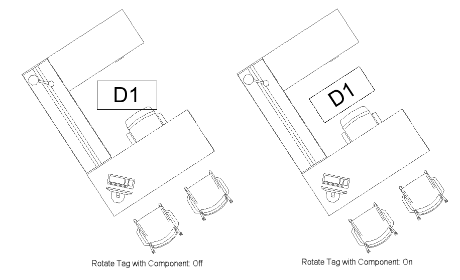 Image of 2 Furniture configurations tagged. One tag has the new Revit 2021 Rotate Tag with Component activated.