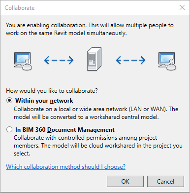 Collaborate Dialog