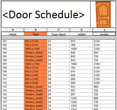 Revit Architecture 2014 - New scheduling categories