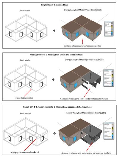 Revit Architecture 2014 - Energy Analysis Enhancements